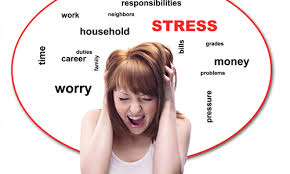 Typical person under stress