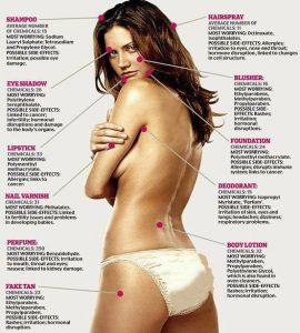 body_toxins1