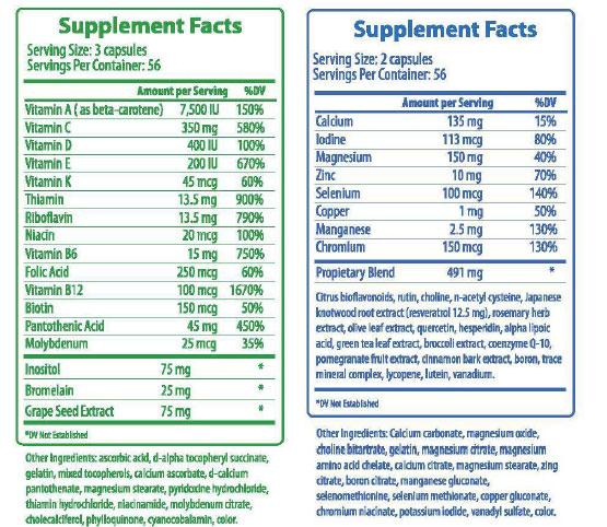 Optimals Vitamins & Minerals