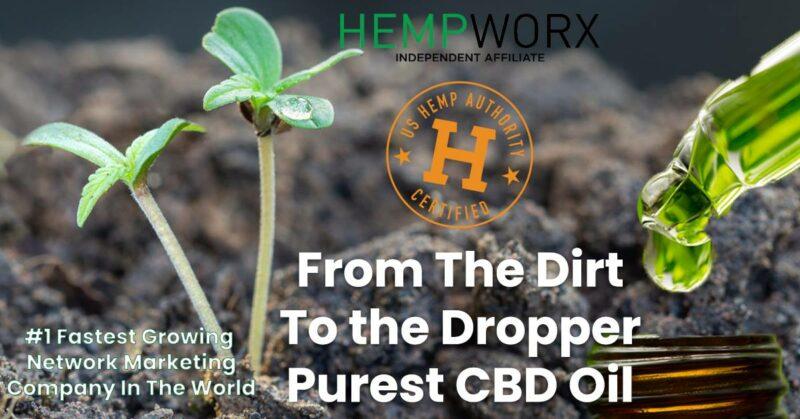 How or Where To Buy HempWorx CBD